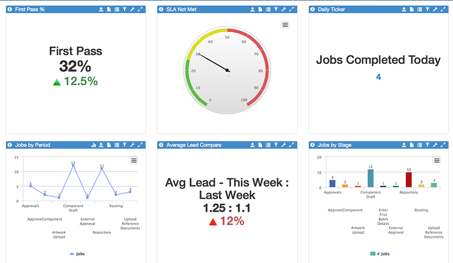 GLAMS Analytics Business Intelligence