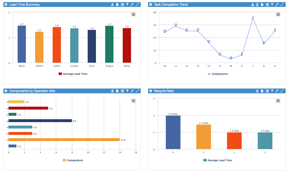 GLAMS Analytics Business Intelligence Module